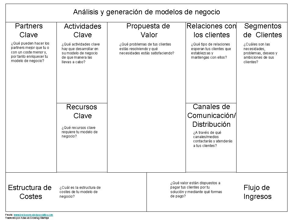 PlantillaAdvenioBMG