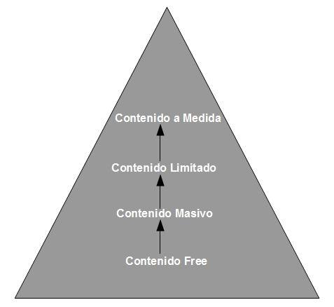 PiramideGodin