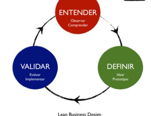 Entender, Definir, Validar: innovación continua en tres pasos