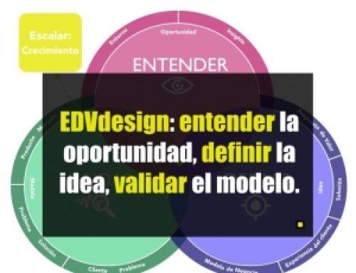 EDV framework: entender la oportunidad, definir la idea, validar el modelo.