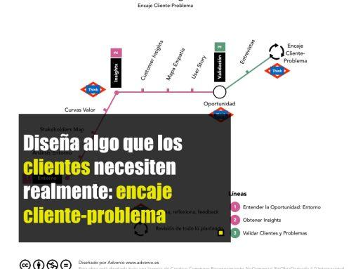 Diseña algo que tus clientes necesiten realmente: encaje cliente-problema