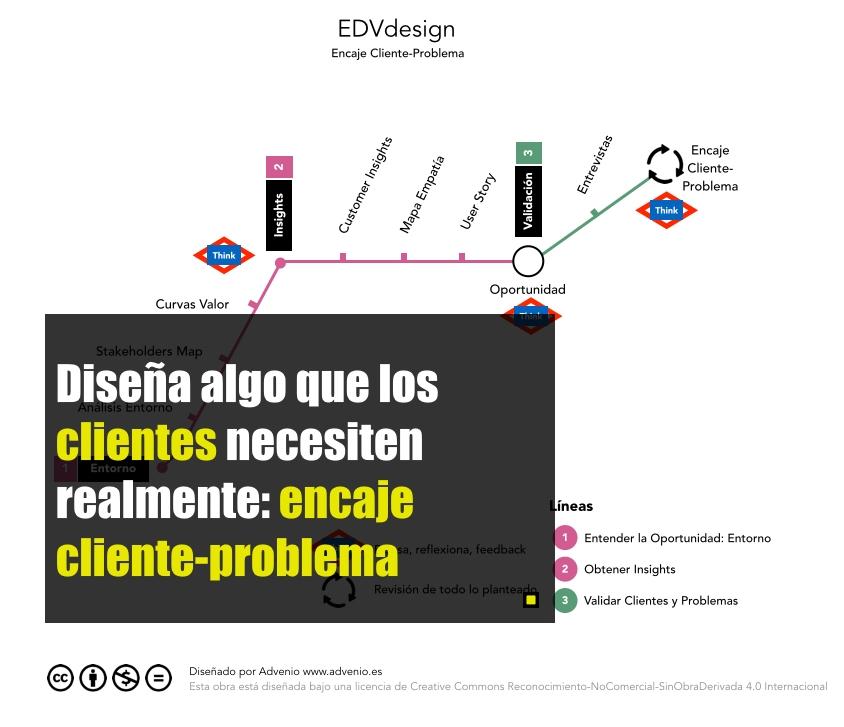 Slide Encaje CP