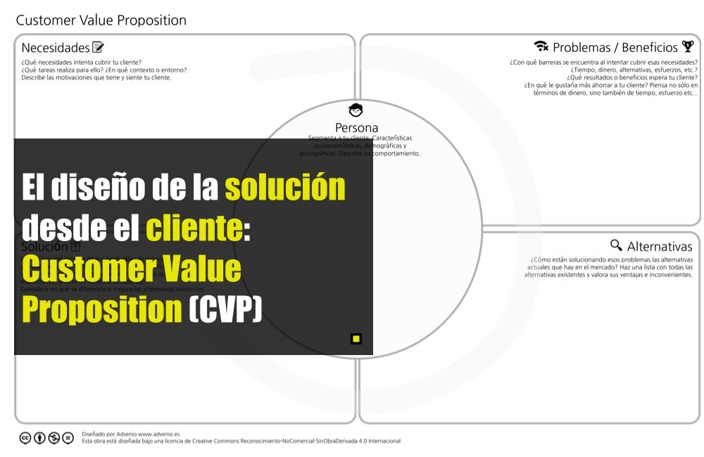 Slide CVP