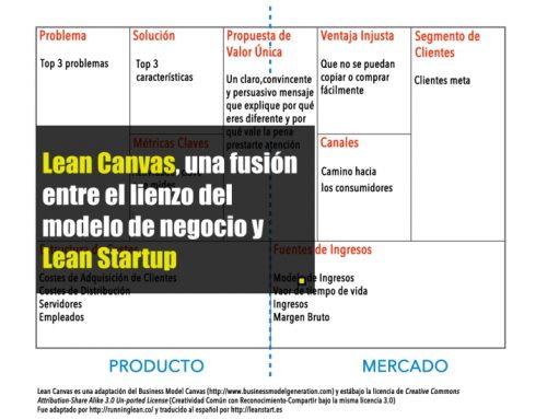 Lean Canvas, una fusión entre el lienzo del modelo de negocio y Lean Startup