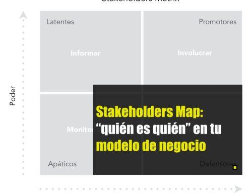 """Stakeholders Map: """"quién es quién"""" en tu modelo de negocio."""
