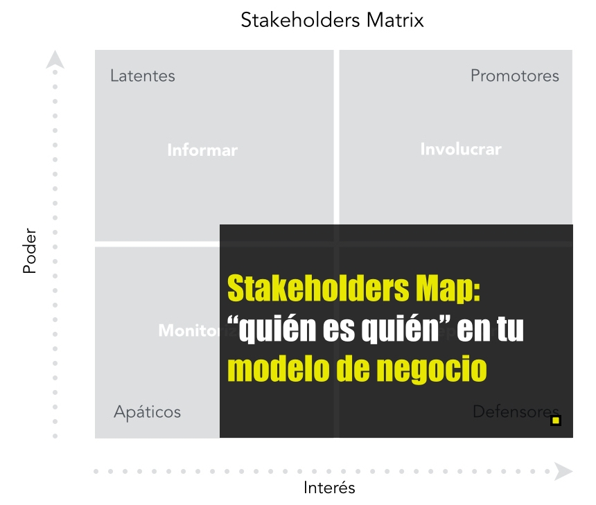 Slide Stakeholders Map