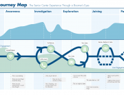 customer-journey-map