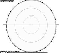 PQ stakeholdersmap pq