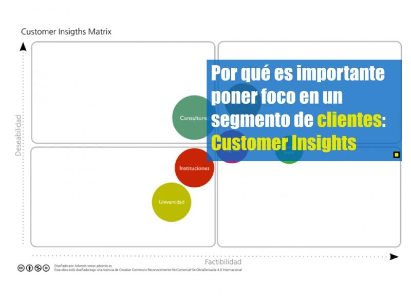 Slide Customer Insights