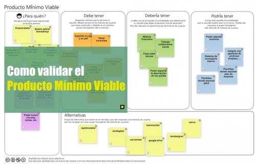 Como validar tu Producto Mínimo Viable (PMV)