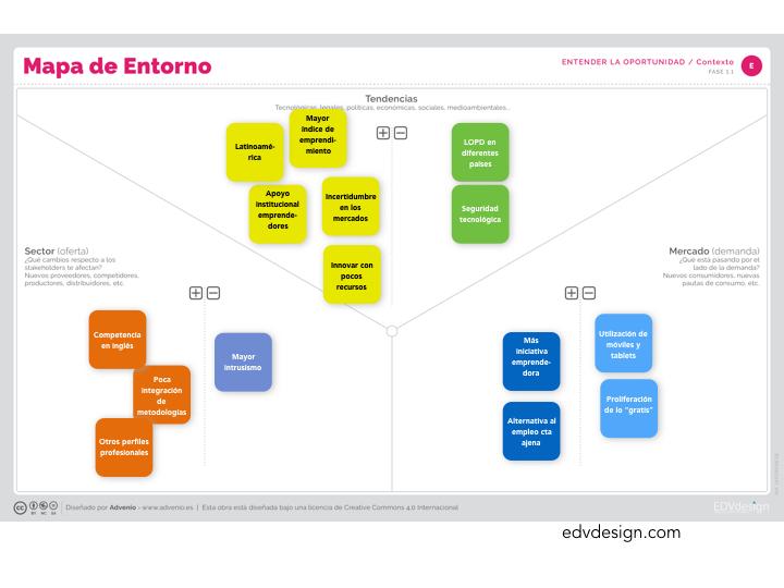 Mapa Entorno