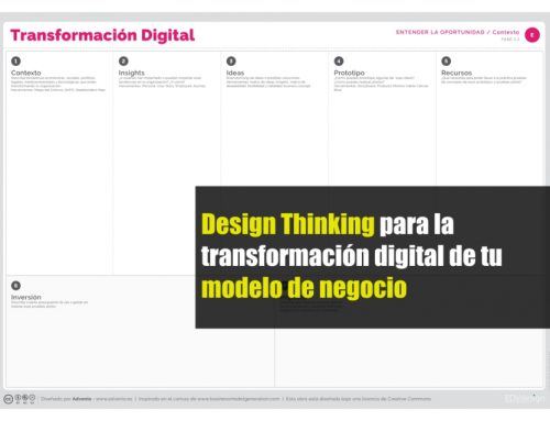 Design Thinking para la transformación digital de tu modelo de negocio