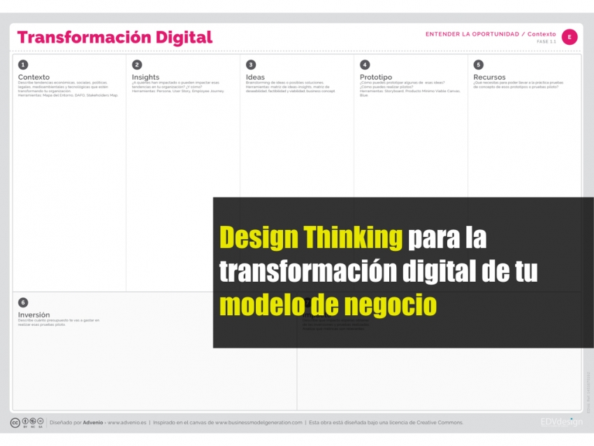 Cmo disear servicios a travs del service blueprint advenio gallery malvernweather Gallery
