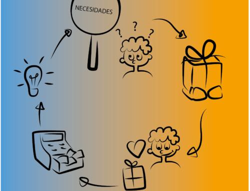 Innova en tu modelo de negocio aportando valor a tus clientes