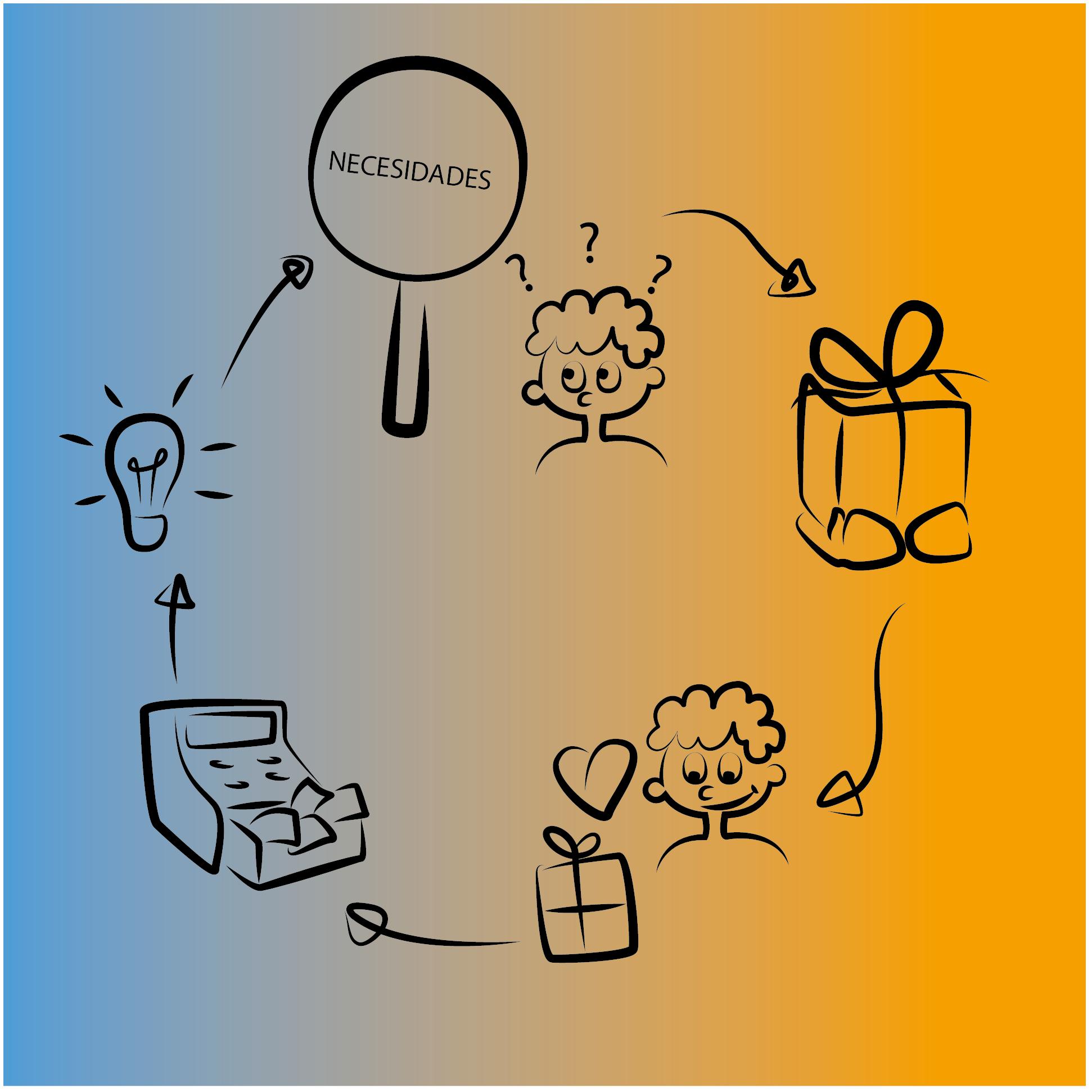 Cómo analizar el entorno y los factores que influyen en tu modelo de ...