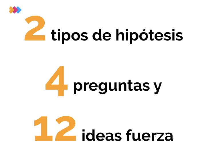 Hipótesis para innovar