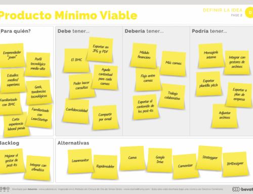 El producto mínimo viable: equilibrio entre deseable y factible