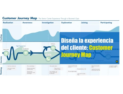 Diseña la experiencia del cliente: Customer Journey Map