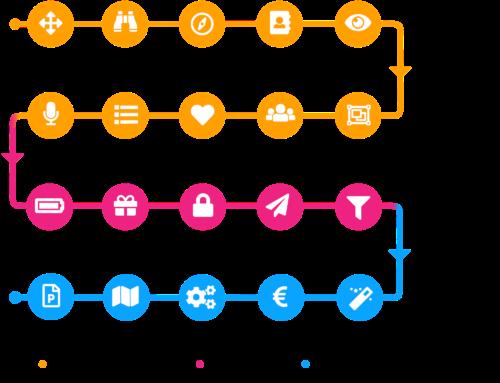 Programa de Entrenamiento para INNovadores 100% online