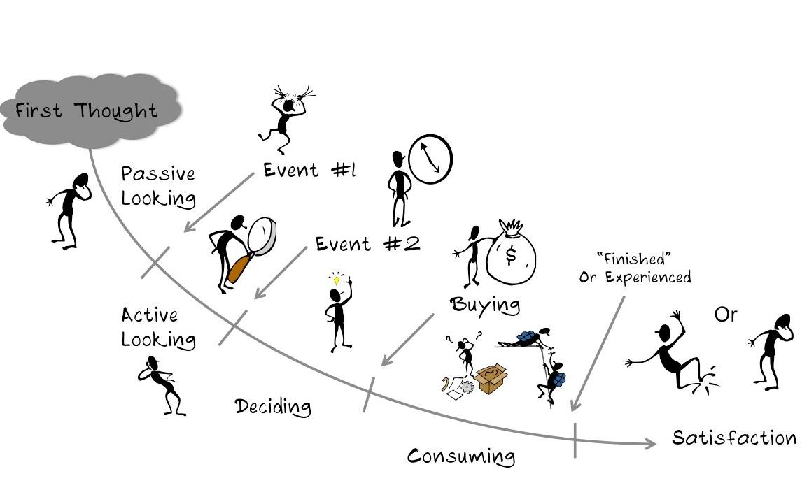 5ccea514755 Cómo innovar en la experiencia de cliente