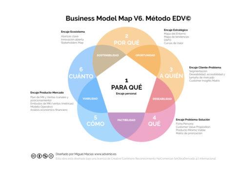 EDV©, nueva versión de una hoja de ruta para innovar